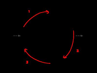 Action Loop 0.2 (1)